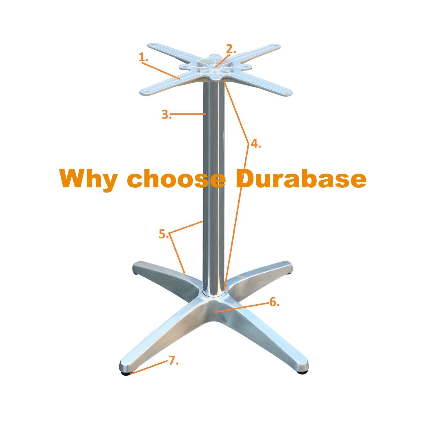 Why choose Durabase Table Bases