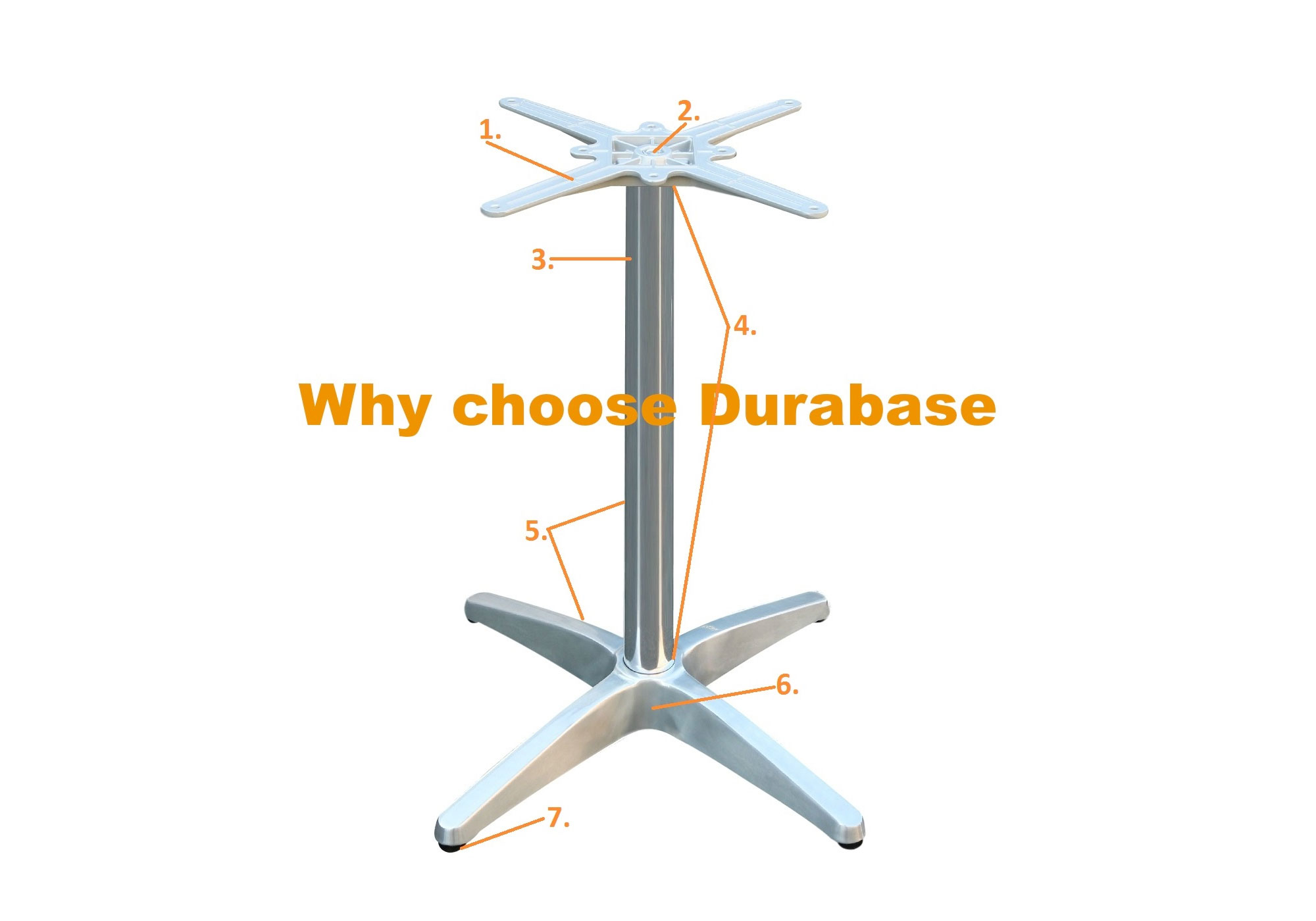 Why choose Durabase…